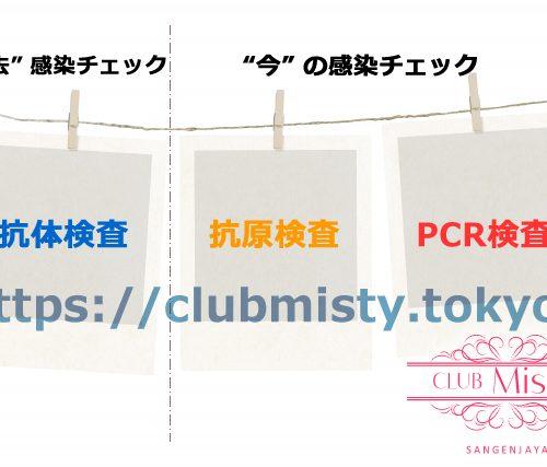 三軒茶屋のキャバクラ・クラブ[Misty(ミスティ)]コロナウィルス感染拡大防止に抗体検査、抗原検査、PCR検査